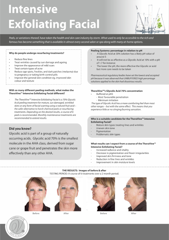 TREATMENT INFORMATIONAL - Intensive Exfoliating Facial-826